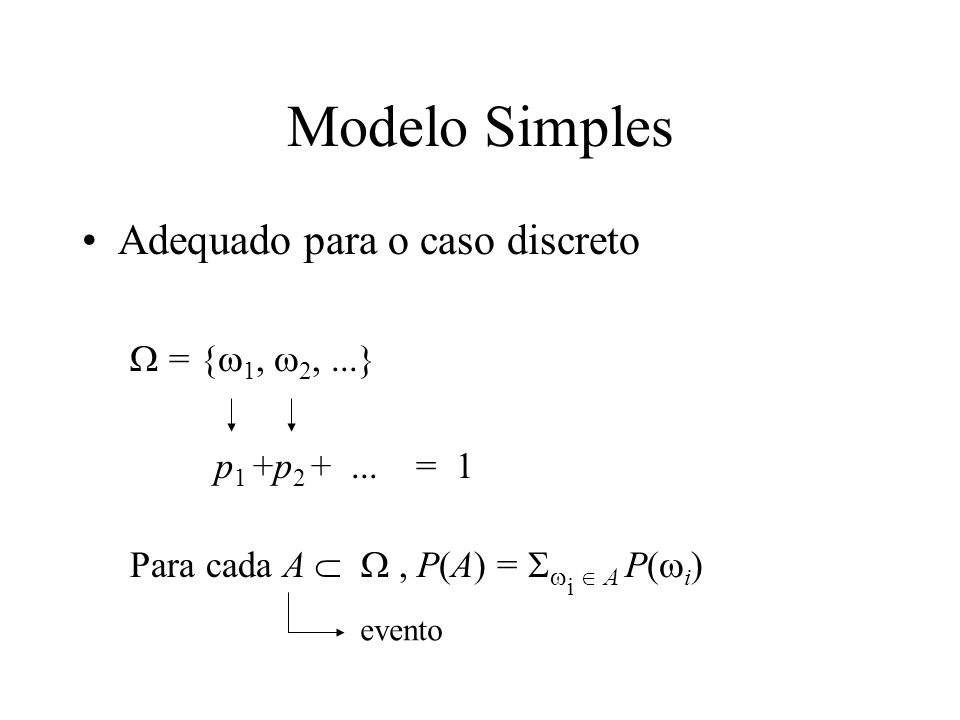 Modelo Simples Adequado para o caso discreto = { 1, 2,...} p 1 +p 2 +... = 1 Para cada A, P(A) = i A P( i ) evento