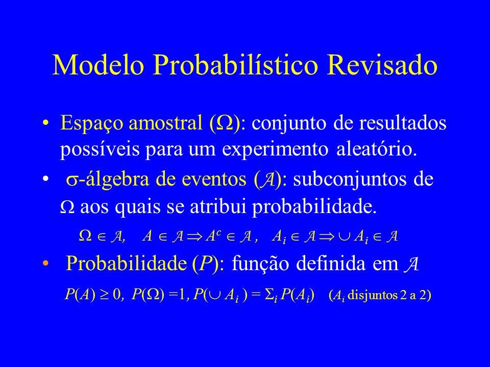 Modelo Probabilístico Revisado Espaço amostral ( ): conjunto de resultados possíveis para um experimento aleatório.