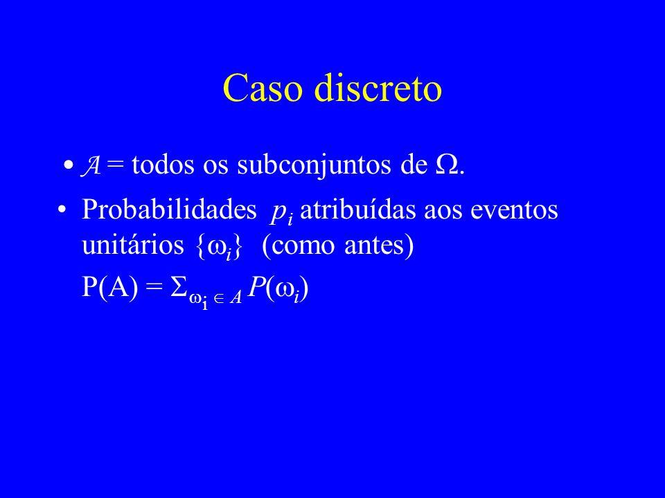 Caso discreto A = todos os subconjuntos de Probabilidades p i atribuídas aos eventos unitários { i } (como antes) P(A) = i A P( i )