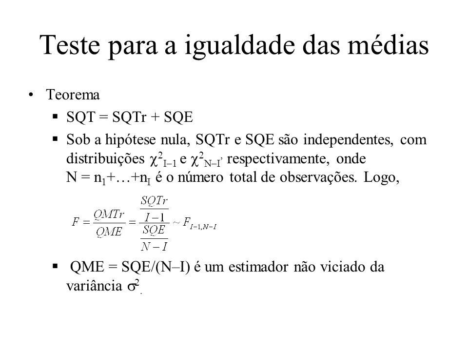 Teste para a igualdade das médias Teorema SQT = SQTr + SQE Sob a hipótese nula, SQTr e SQE são independentes, com distribuições 2 I–1 e 2 N–I, respect