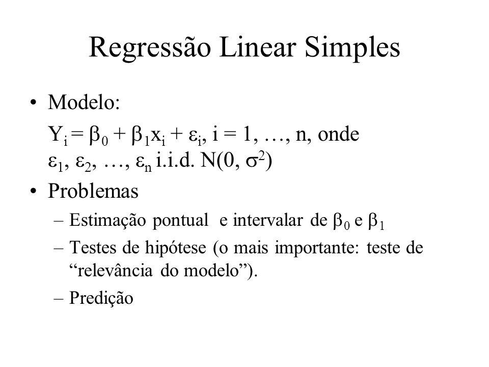 Regressão Linear Simples Modelo: Y i = 0 + 1 x i + i, i = 1, …, n, onde 1, 2, …, n i.i.d. N(0, 2 ) Problemas –Estimação pontual e intervalar de 0 e 1