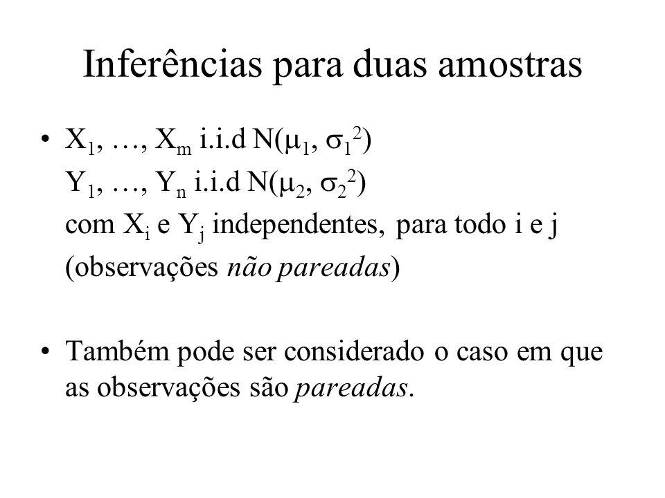 Inferências para duas amostras X 1, …, X m i.i.d N( 1, 1 2 ) Y 1, …, Y n i.i.d N( 2, 2 2 ) com X i e Y j independentes, para todo i e j (observações n