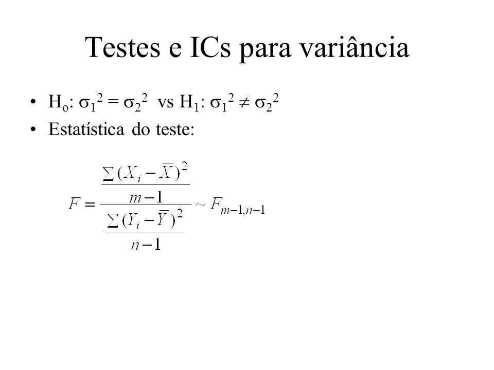 Testes e ICs para variância H o : 1 2 = 2 2 vs H 1 : 1 2 2 2 Estatística do teste: