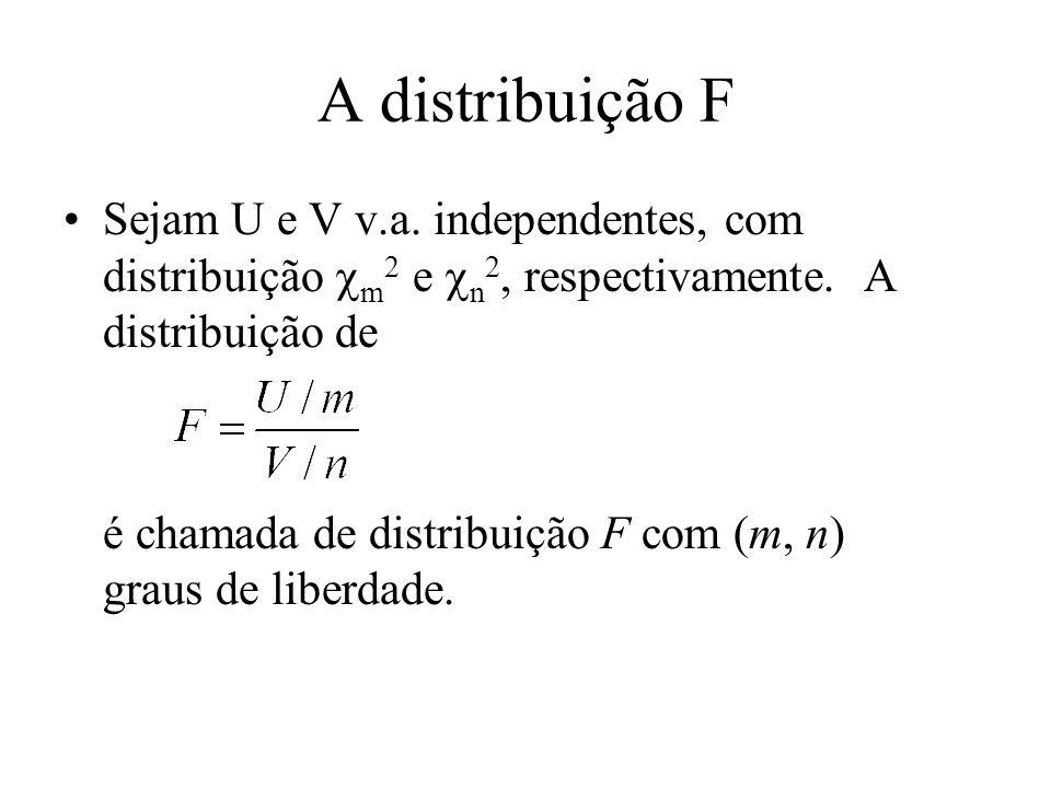 A distribuição F Sejam U e V v.a. independentes, com distribuição m 2 e n 2, respectivamente. A distribuição de é chamada de distribuição F com (m, n)
