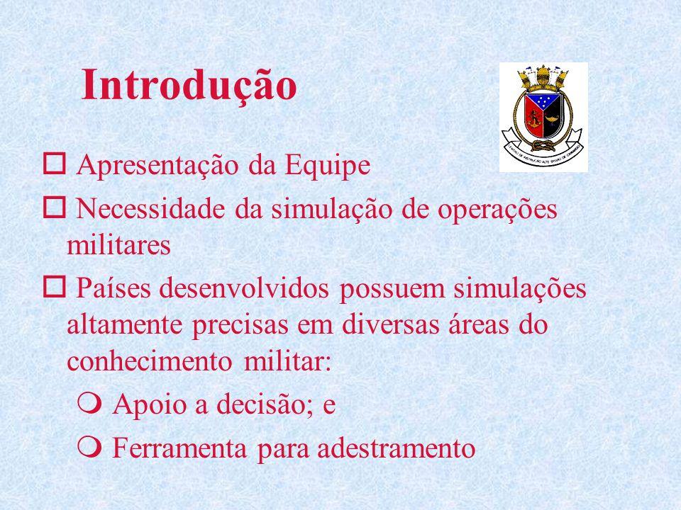 Introdução o Apresentação da Equipe o Necessidade da simulação de operações militares o Países desenvolvidos possuem simulações altamente precisas em