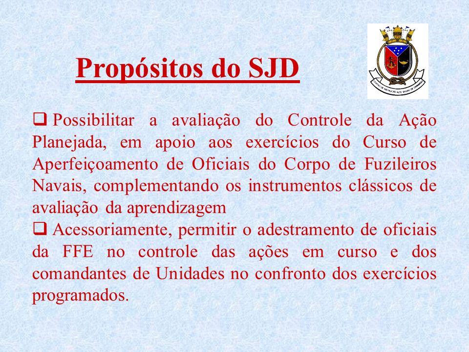 Propósitos do SJD q Possibilitar a avaliação do Controle da Ação Planejada, em apoio aos exercícios do Curso de Aperfeiçoamento de Oficiais do Corpo d