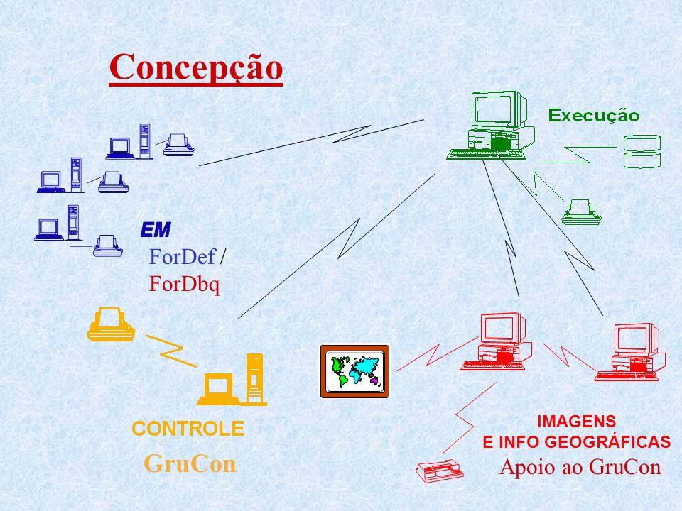 Futuro o Necessidade da manutenção da consultoria o Manutenção do sistema como ponta de linha o Desenvolvimento de novas versões o Necessidade de verbas