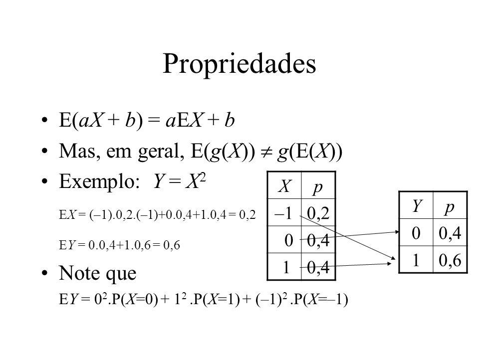 Propriedades E(aX + b) = aEX + b Mas, em geral, E(g(X)) g(E(X)) Exemplo: Y = X 2 EX = (–1).0,2.(–1)+0.0,4+1.0,4 = 0,2 EY = 0.0,4+1.0,6 = 0,6 Note que EY = 0 2.P(X=0) + 1 2.P(X=1) + (–1) 2.P(X=–1) Xp –1–10,2 00,4 1 Yp 0 10,6