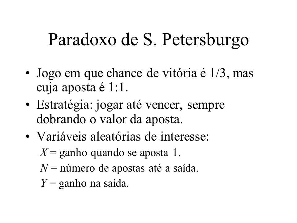 Paradoxo de S. Petersburgo Jogo em que chance de vitória é 1/3, mas cuja aposta é 1:1.