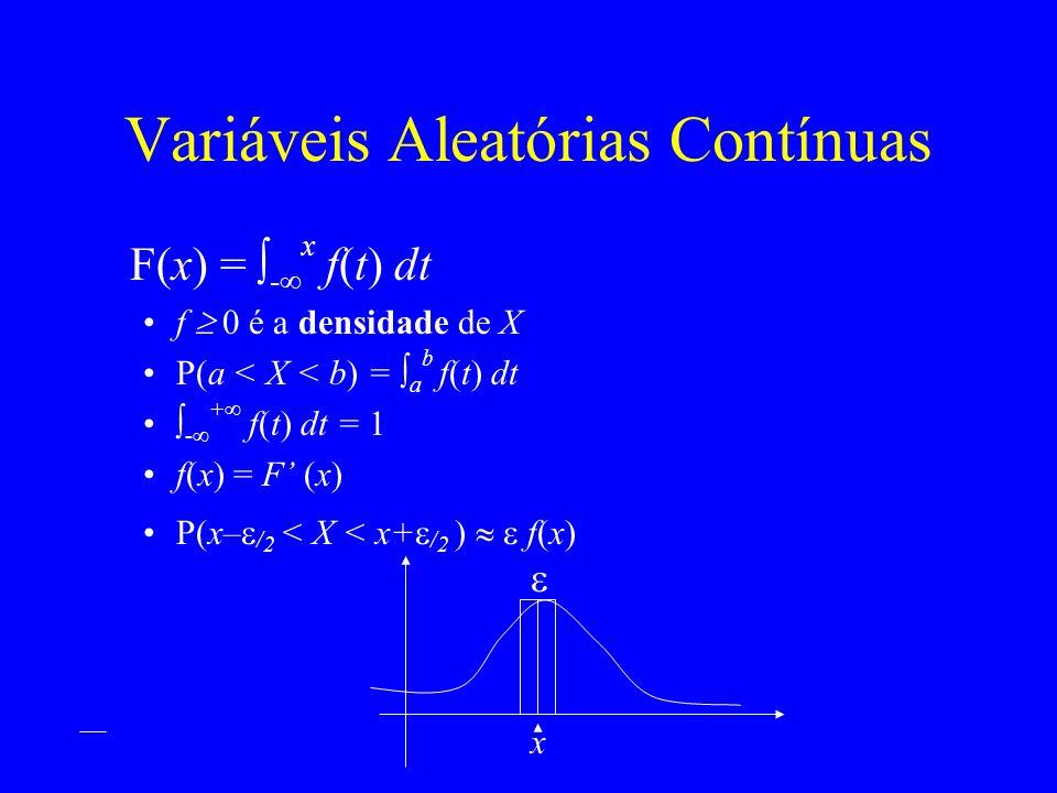 Variáveis Aleatórias Contínuas F(x) = - x f(t) dt f 0 é a densidade de X P(a < X < b) = a b f(t) dt - + f(t) dt = 1 f(x) = F (x) P(x– / 2 < X < x+ / 2
