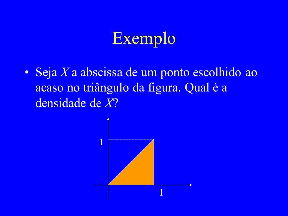 Exemplo Seja X a abscissa de um ponto escolhido ao acaso no triângulo da figura. Qual é a densidade de X? 1 1