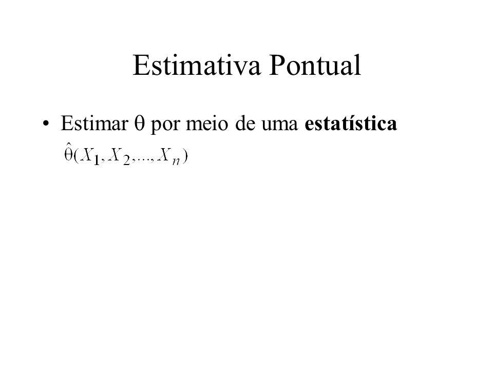 Estimativa Pontual Estimar por meio de uma estatística