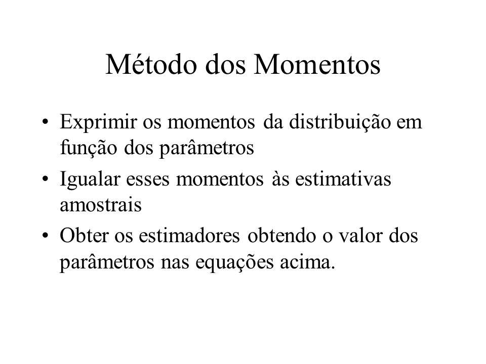 Método dos Momentos Exprimir os momentos da distribuição em função dos parâmetros Igualar esses momentos às estimativas amostrais Obter os estimadores