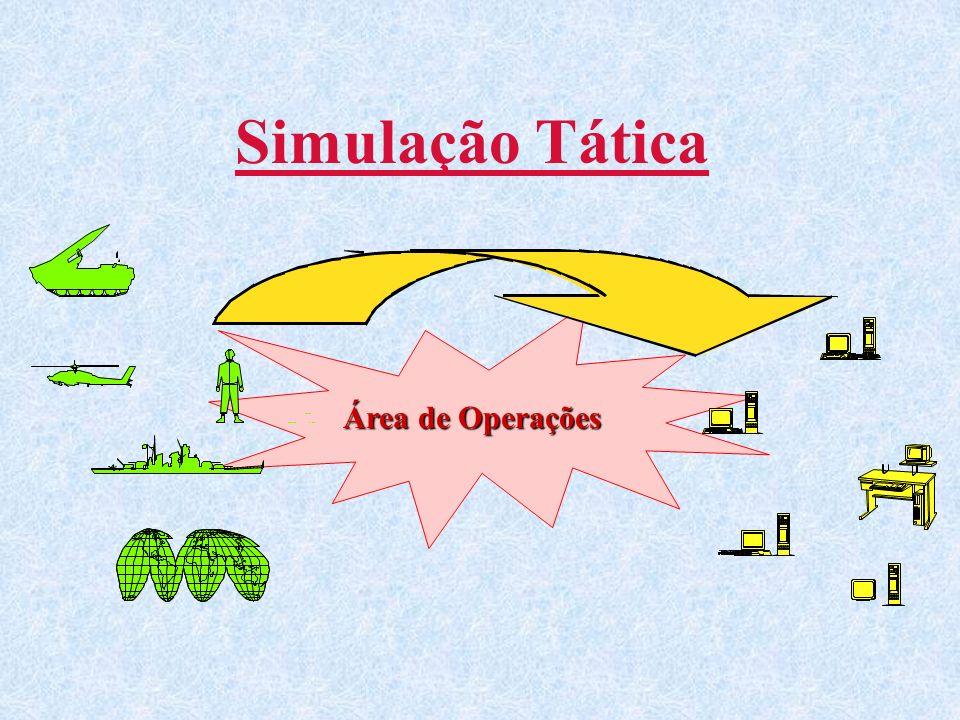 Área de Operações Simulação Tática