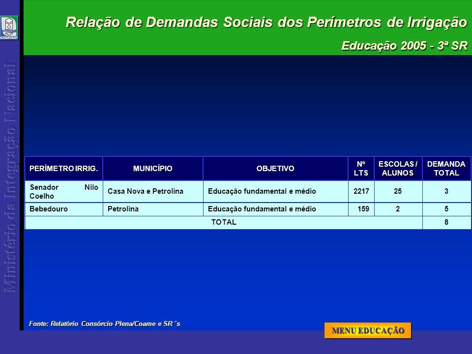 Educação 2005 - 3ª SR Relação de Demandas Sociais dos Perímetros de Irrigação 8TOTAL 159 2217NºLTS 52Educação fundamental e médioPetrolinaBebedouro 32