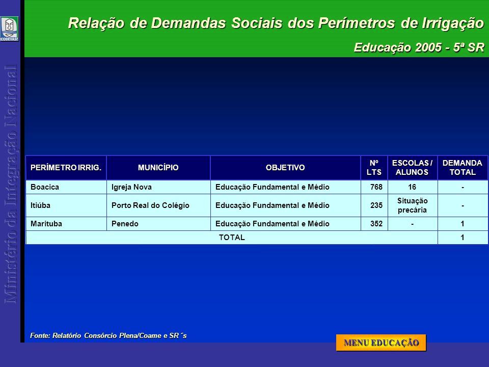 Educação 2005 - 5ª SR Relação de Demandas Sociais dos Perímetros de Irrigação 1TOTAL 352 235 768NºLTS 1-Educação Fundamental e MédioPenedoMarituba - Situação precária Educação Fundamental e MédioPorto Real do ColégioItiúba -16Educação Fundamental e MédioIgreja NovaBoacicaDEMANDATOTAL ESCOLAS / ALUNOS OBJETIVOMUNICÍPIO PERÍMETRO IRRIG.