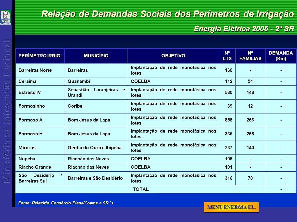 Energia Elétrica 2005 - 2ª SR Relação de Demandas Sociais dos Perímetros de Irrigação -TOTAL 316 101 106 237 335 858 39 580 112 160NºLTS -70 Implantaç