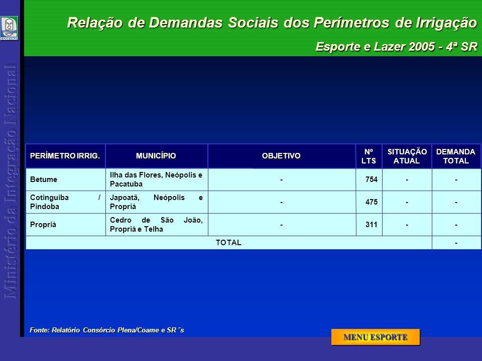 Esporte e Lazer 2005 - 4ª SR Relação de Demandas Sociais dos Perímetros de Irrigação -TOTAL 311 475 754NºLTS --- Cedro de São João, Propriá e Telha Propriá --- Japoatã, Neópolis e Propriá Cotinguiba / Pindoba -DEMANDATOTAL -- Ilha das Flores, Neópolis e Pacatuba BetumeSITUAÇÃOATUALOBJETIVOMUNICÍPIO PERÍMETRO IRRIG.