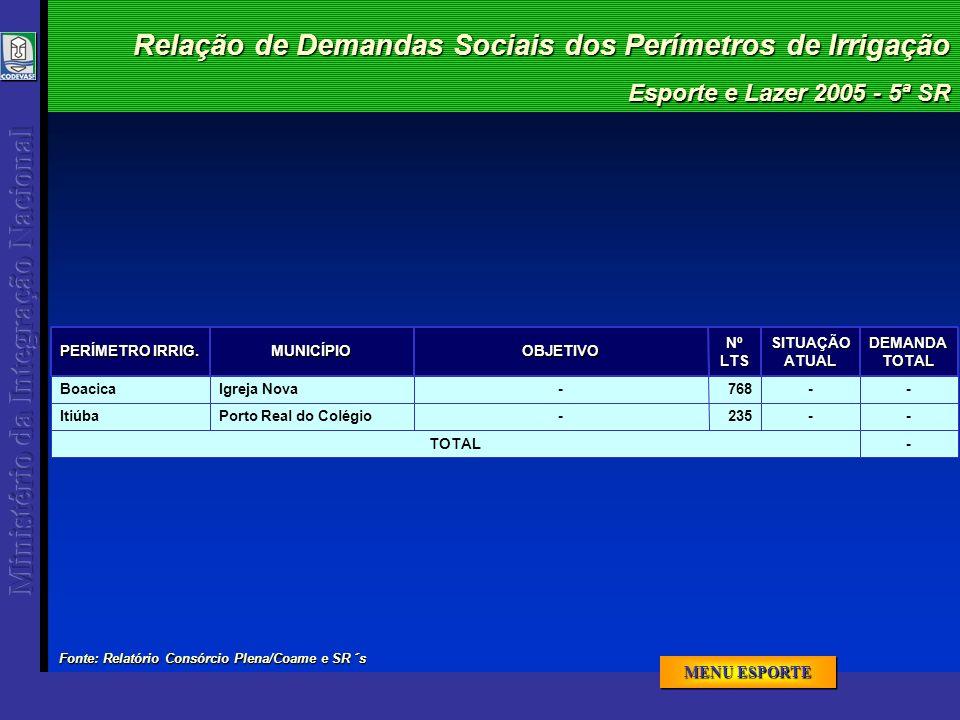 Esporte e Lazer 2005 - 5ª SR Relação de Demandas Sociais dos Perímetros de Irrigação -TOTAL 235 768NºLTS ---Porto Real do ColégioItiúba ---Igreja NovaBoacicaDEMANDATOTALSITUAÇÃOATUALOBJETIVOMUNICÍPIO PERÍMETRO IRRIG.