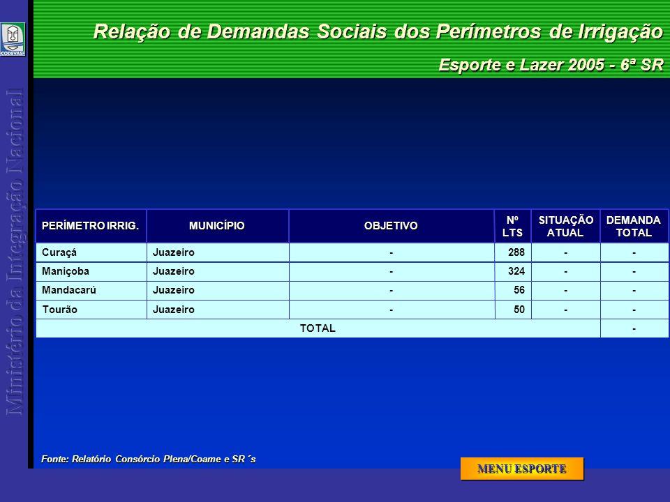 Esporte e Lazer 2005 - 6ª SR Relação de Demandas Sociais dos Perímetros de Irrigação -TOTAL 50 56 324 288NºLTS ---JuazeiroTourão ---JuazeiroMandacarú ---JuazeiroManiçoba ---JuazeiroCuraçáDEMANDATOTALSITUAÇÃOATUALOBJETIVOMUNICÍPIO PERÍMETRO IRRIG.