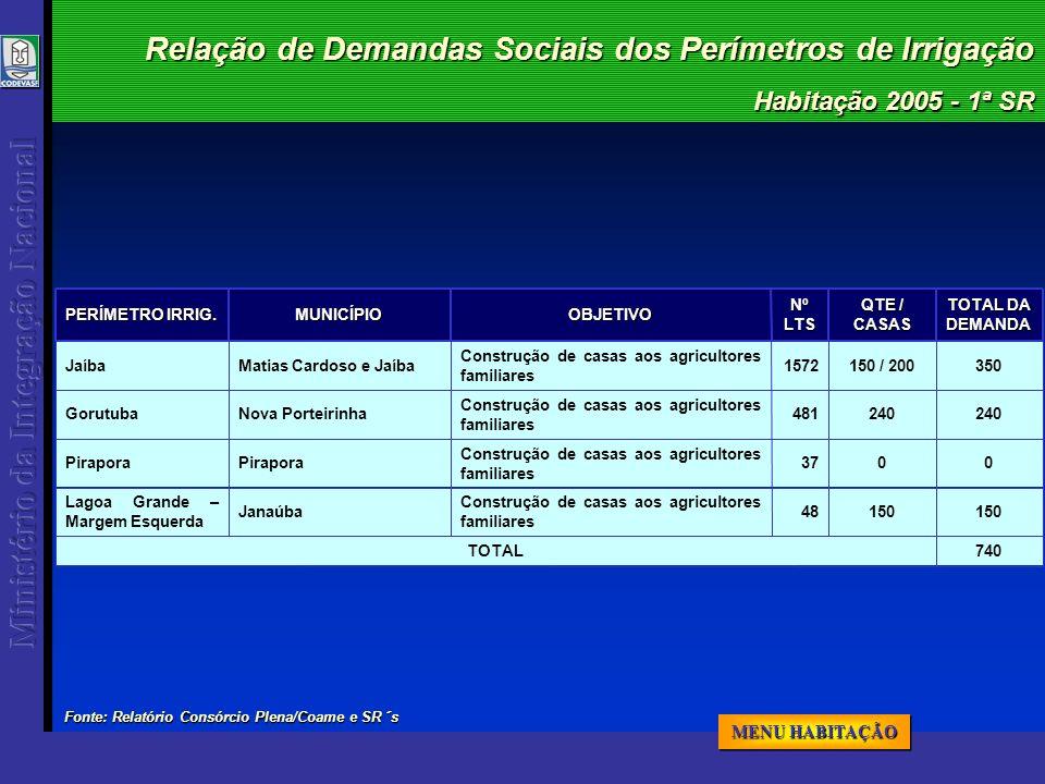 Habitação 2005 - 1ª SR MENU HABITAÇÃO MENU HABITAÇÃO MENU HABITAÇÃO MENU HABITAÇÃO Relação de Demandas Sociais dos Perímetros de Irrigação 740TOTAL 48