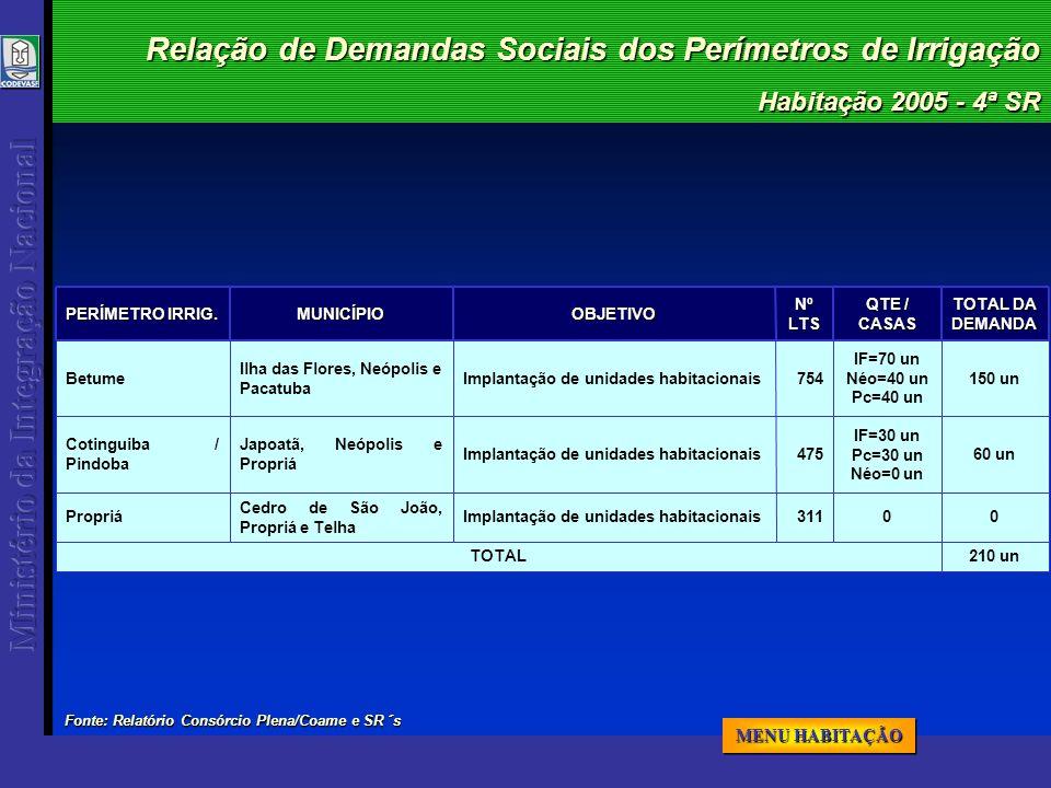 Habitação 2005 - 4ª SR Relação de Demandas Sociais dos Perímetros de Irrigação 210 unTOTAL 311 475 754NºLTS 00Implantação de unidades habitacionais Ce
