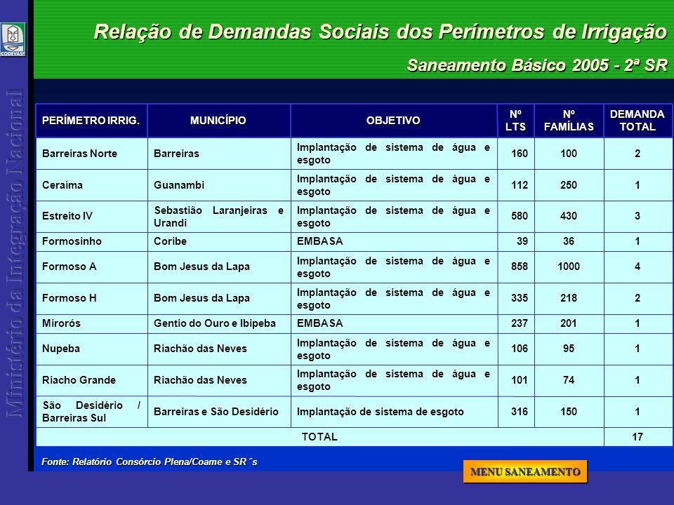 Saneamento Básico 2005 - 2ª SR Relação de Demandas Sociais dos Perímetros de Irrigação 1150316Implantação de sistema de esgotoBarreiras e São Desidéri