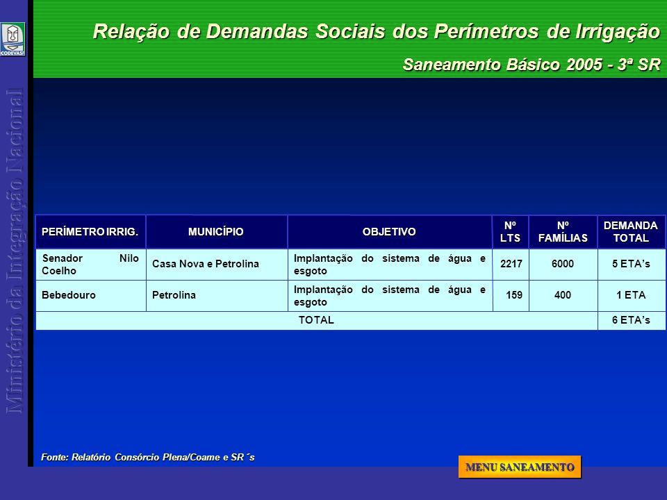 Saneamento Básico 2005 - 3ª SR Relação de Demandas Sociais dos Perímetros de Irrigação 6 ETAsTOTAL 159 2217NºLTS 1 ETA400 Implantação do sistema de ág