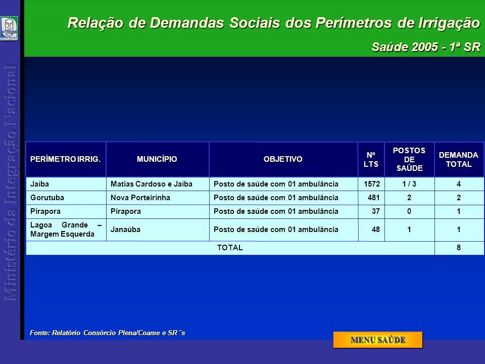 Relação de Demandas Sociais dos Perímetros de Irrigação Saúde 2005 - 1ª SR MENU SAÚDE MENU SAÚDE MENU SAÚDE MENU SAÚDE 8TOTAL 48 37 481 1572NºLTS 11Po