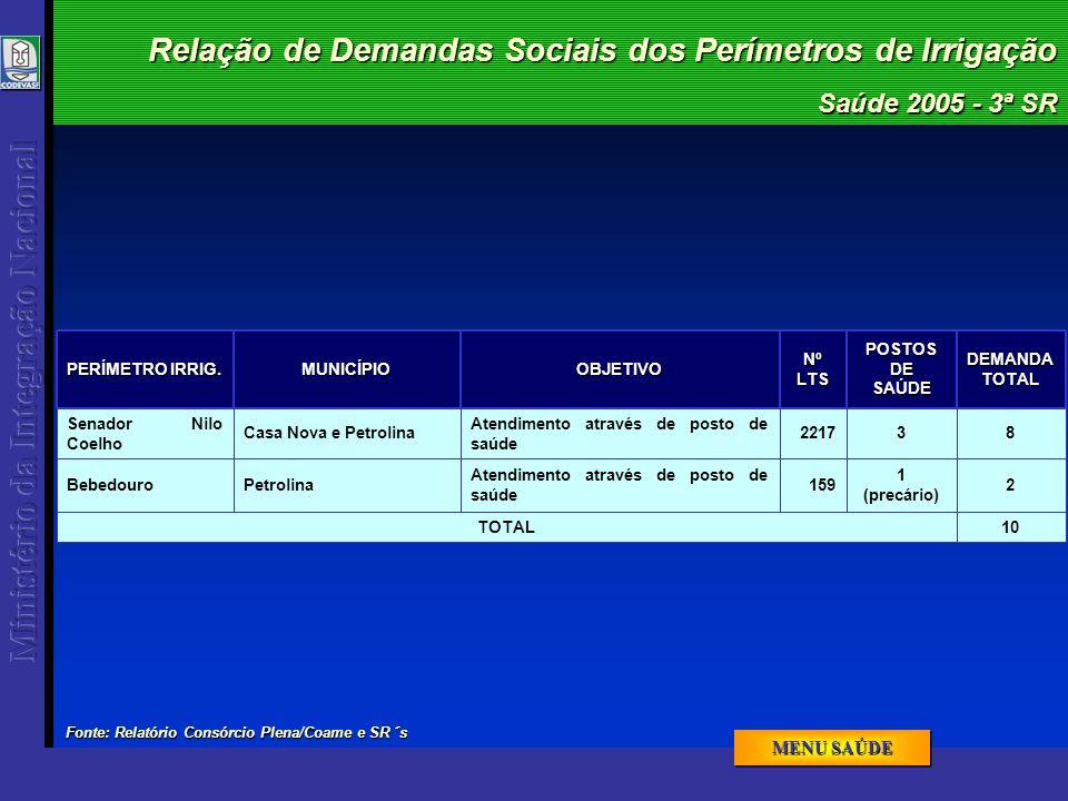 Relação de Demandas Sociais dos Perímetros de Irrigação Saúde 2005 - 3ª SR 10TOTAL 159 2217NºLTS 2 1 (precário) Atendimento através de posto de saúde