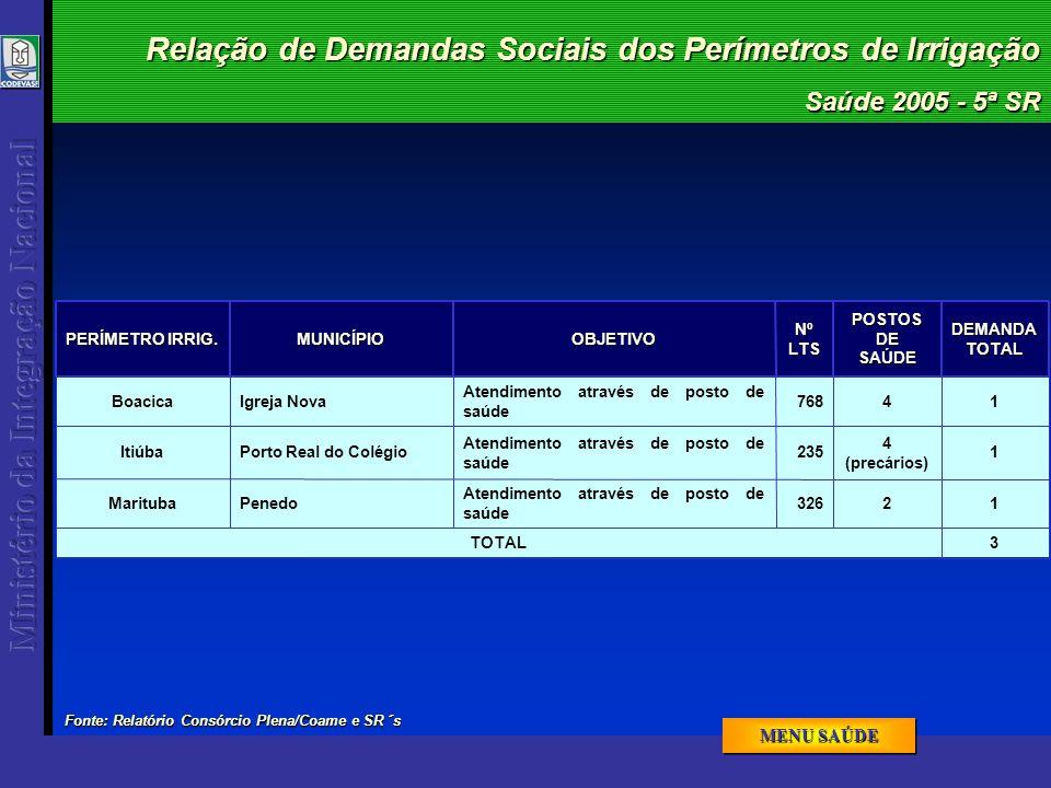 Relação de Demandas Sociais dos Perímetros de Irrigação Saúde 2005 - 5ª SR 3TOTAL 326 235 768NºLTS 12 Atendimento através de posto de saúde PenedoMari