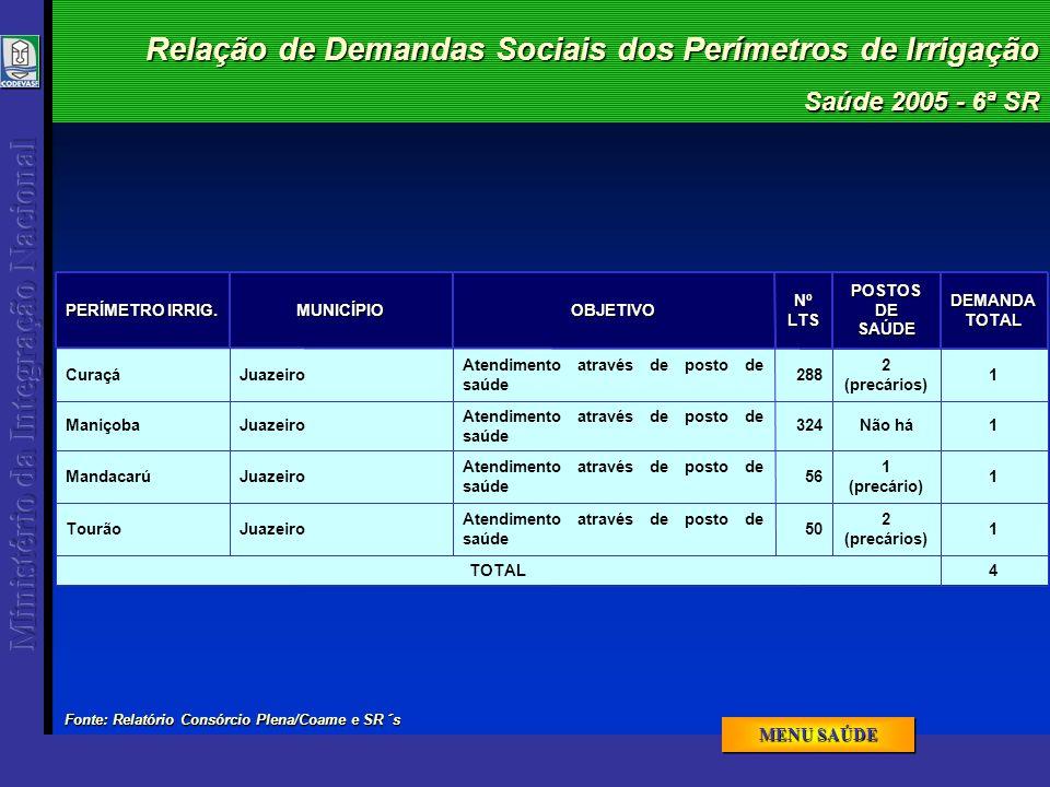 Relação de Demandas Sociais dos Perímetros de Irrigação Saúde 2005 - 6ª SR 4TOTAL 50 56 324 288NºLTS 1 2 (precários) Atendimento através de posto de s