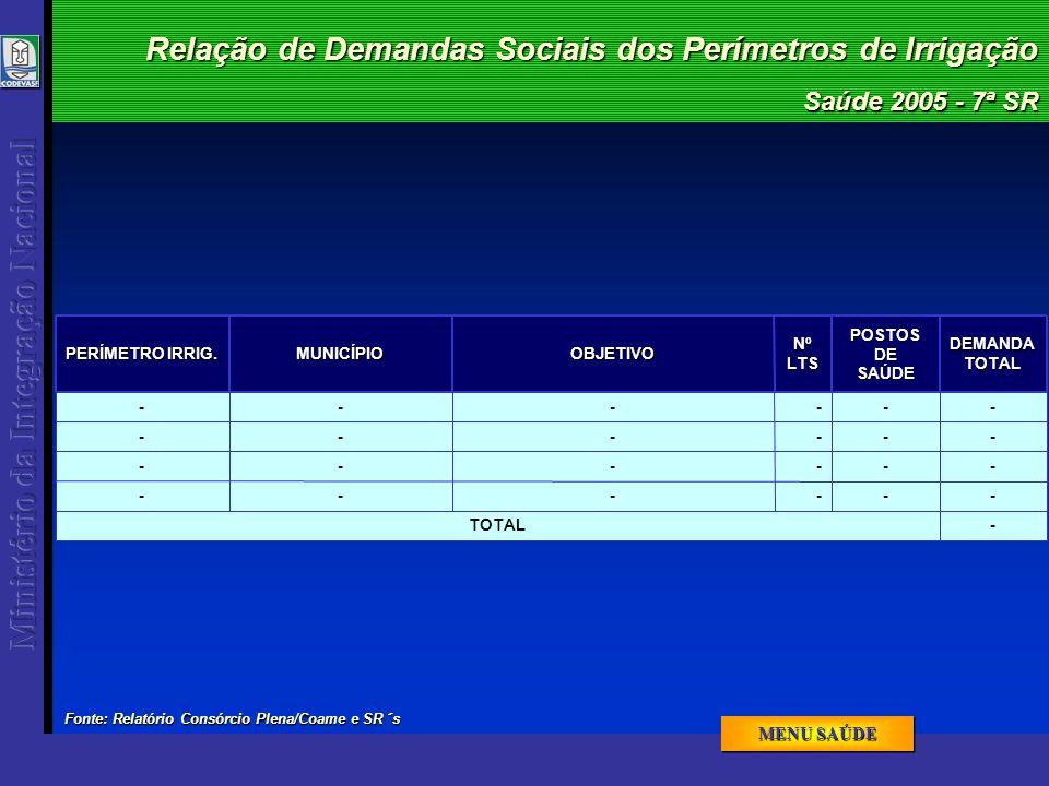 Relação de Demandas Sociais dos Perímetros de Irrigação Saúde 2005 - 7ª SR -TOTAL - - - -NºLTS ----- ----- ----- -DEMANDATOTAL ----POSTOSDESAÚDEOBJETIVOMUNICÍPIO PERÍMETRO IRRIG.