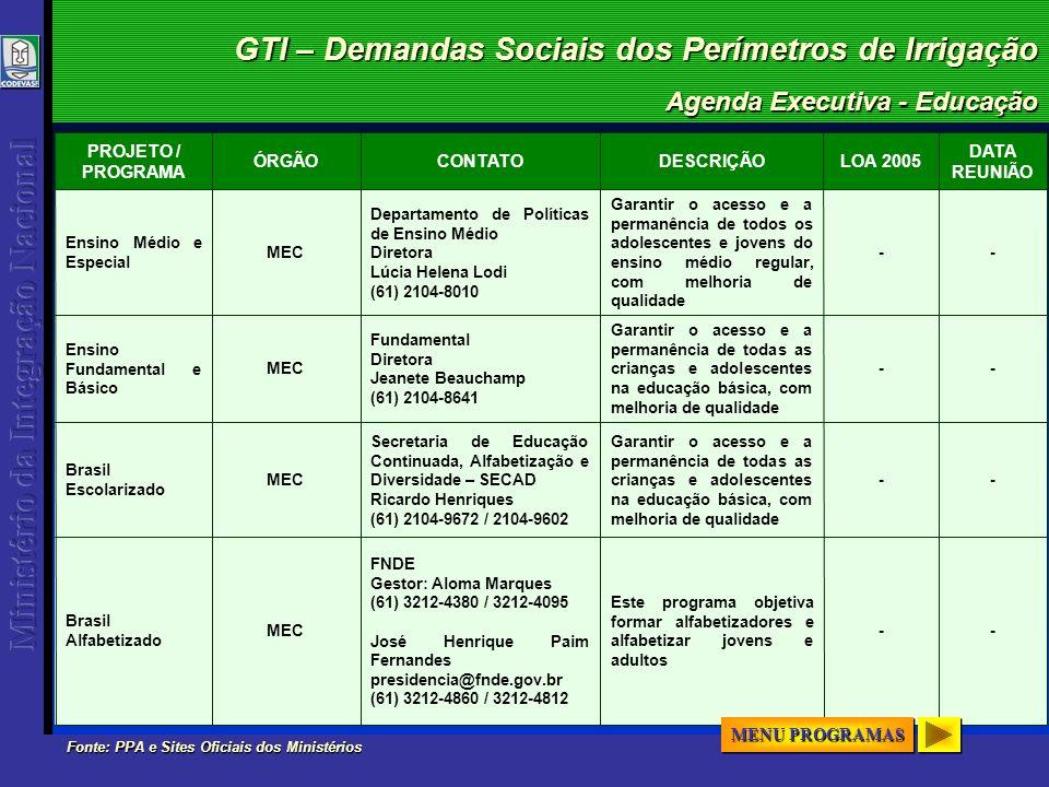 GTI – Demandas Sociais dos Perímetros de Irrigação Agenda Executiva - Educação -- Garantir o acesso e a permanência de todos os adolescentes e jovens