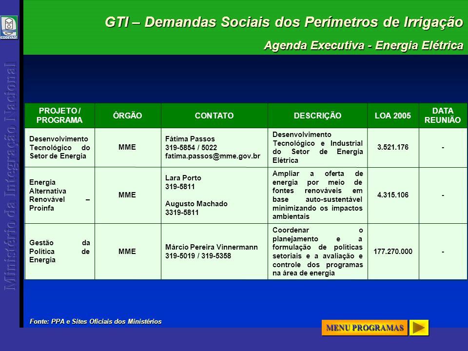 GTI – Demandas Sociais dos Perímetros de Irrigação Agenda Executiva - Energia Elétrica - - - DATA REUNIÃO 177.270.000 Coordenar o planejamento e a for