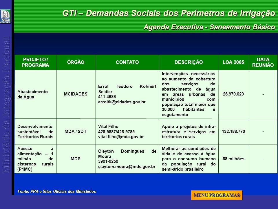 GTI – Demandas Sociais dos Perímetros de Irrigação Agenda Executiva - Saneamento Básico -132.188.770 Apoio a projetos de infra- estrutura e serviços e