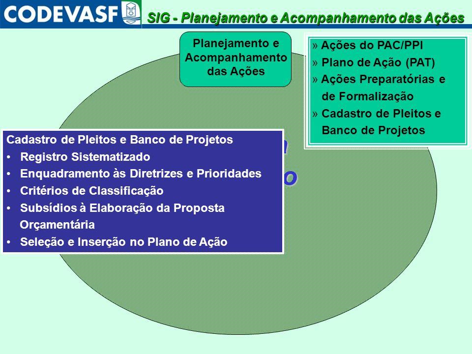 SistemaIntegradodeGestão Planejamento e Acompanhamento das Ações Cadastro de Pleitos e Banco de Projetos Registro Sistematizado Enquadramento às Diret
