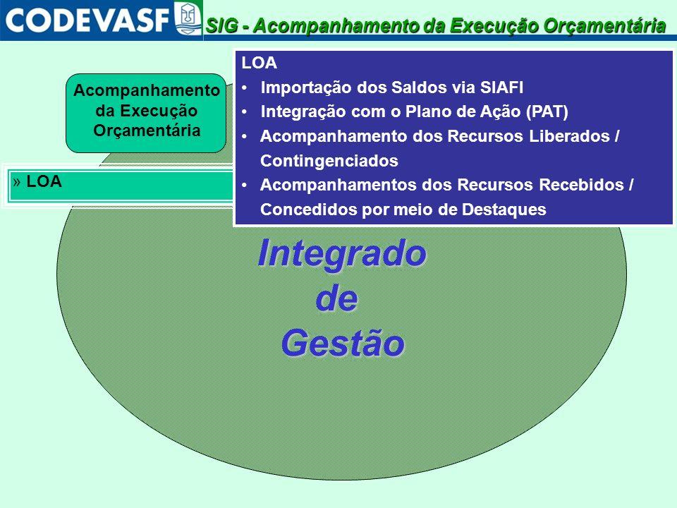 SistemaIntegradodeGestão Acompanhamento da Execução Orçamentária SIG - Acompanhamento da Execução Orçamentária » LOA LOA Importação dos Saldos via SIA