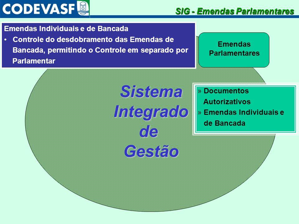 SistemaIntegradodeGestão Emendas Parlamentares » Documentos Autorizativos » Emendas Individuais e de Bancada Emendas Individuais e de Bancada Controle