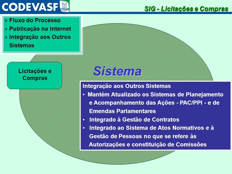 SistemaIntegradodeGestão » Fluxo do Processo » Publicação na Internet » Integração aos Outros Sistemas Integração aos Outros Sistemas Mantém Atualizad