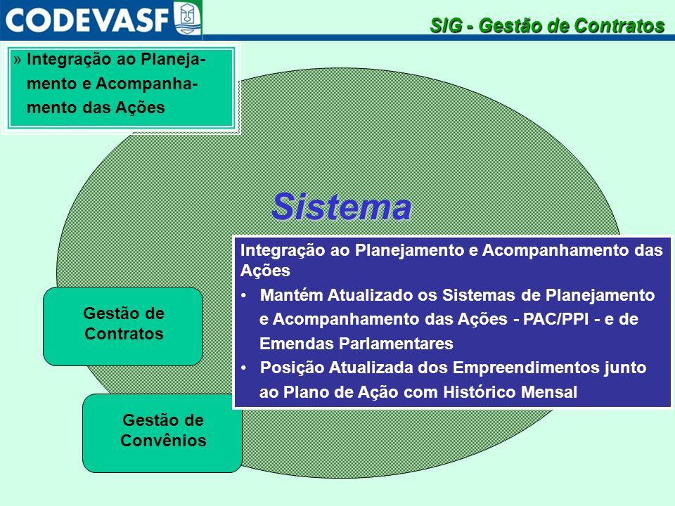 SistemaIntegradodeGestão Gestão de Contratos SIG - Gestão de Contratos » Integração ao Planeja- mento e Acompanha- mento das Ações Gestão de Convênios