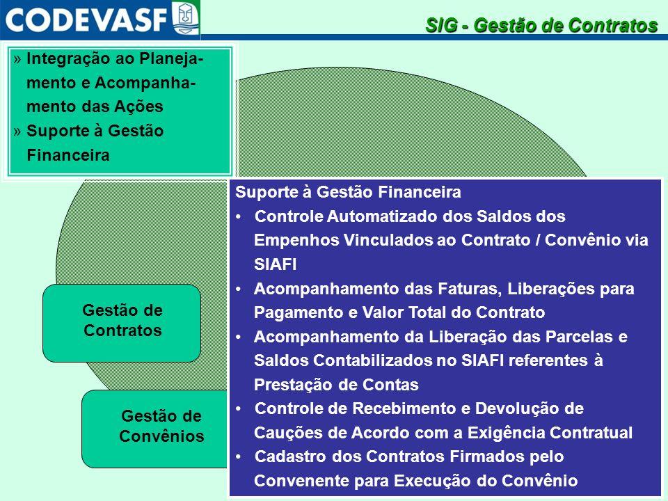 SistemaIntegradodeGestão Gestão de Contratos SIG - Gestão de Contratos » Integração ao Planeja- mento e Acompanha- mento das Ações » Suporte à Gestão