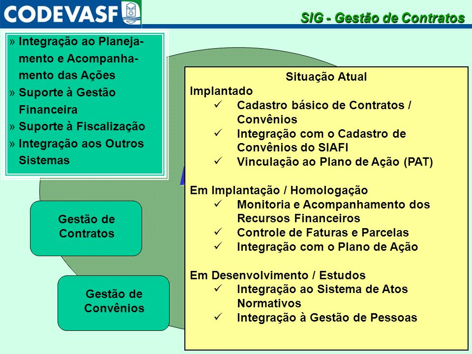 SistemaIntegradodeGestão Gestão de Contratos SIG - Gestão de Contratos Situação Atual Implantado Cadastro básico de Contratos / Convênios Integração c