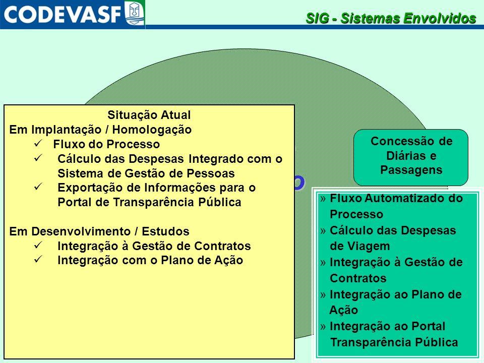 SistemaIntegradodeGestão Concessão de Diárias e Passagens SIG - Sistemas Envolvidos » Fluxo Automatizado do Processo » Cálculo das Despesas de Viagem