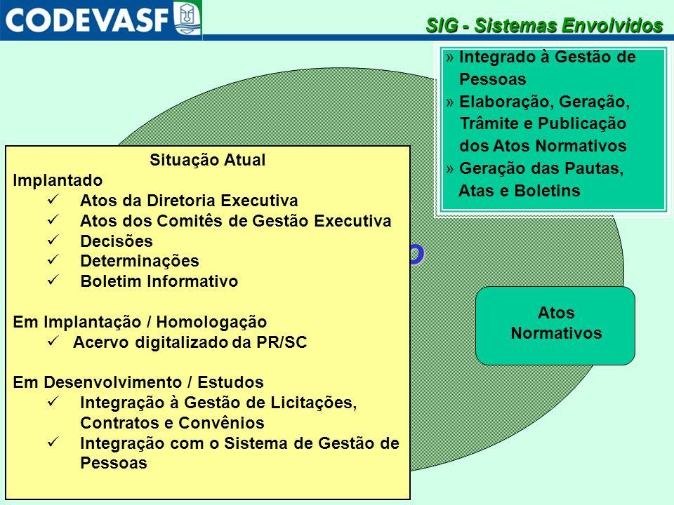 SistemaIntegradodeGestão Atos Normativos SIG - Sistemas Envolvidos » Integrado à Gestão de Pessoas » Elaboração, Geração, Trâmite e Publicação dos Ato