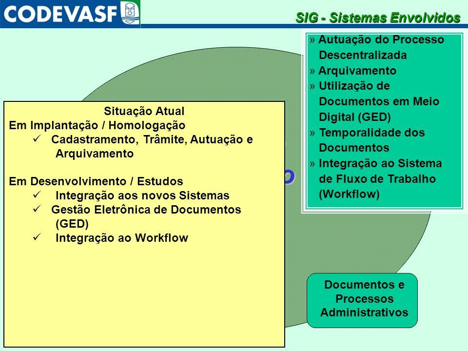 SistemaIntegradodeGestão Documentos e Processos Administrativos SIG - Sistemas Envolvidos » Autuação do Processo Descentralizada » Arquivamento » Util