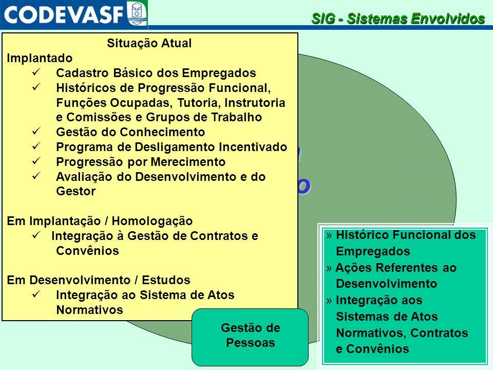 SistemaIntegradodeGestão SIG - Sistemas Envolvidos » Histórico Funcional dos Empregados » Ações Referentes ao Desenvolvimento » Integração aos Sistema