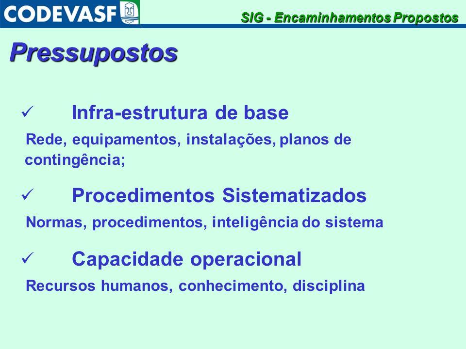 Pressupostos SIG - Encaminhamentos Propostos Infra-estrutura de base Rede, equipamentos, instalações, planos de contingência; Procedimentos Sistematiz