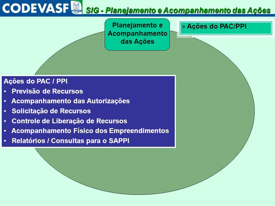 SistemaIntegradodeGestão Planejamento e Acompanhamento das Ações SIG - Planejamento e Acompanhamento das Ações Ações do PAC / PPI Previsão de Recursos
