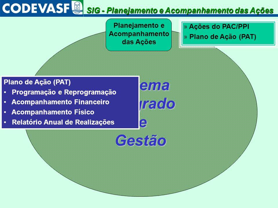 SistemaIntegradodeGestão Planejamento e Acompanhamento das Ações Plano de Ação (PAT) Programação e Reprogramação Acompanhamento Financeiro Acompanhame